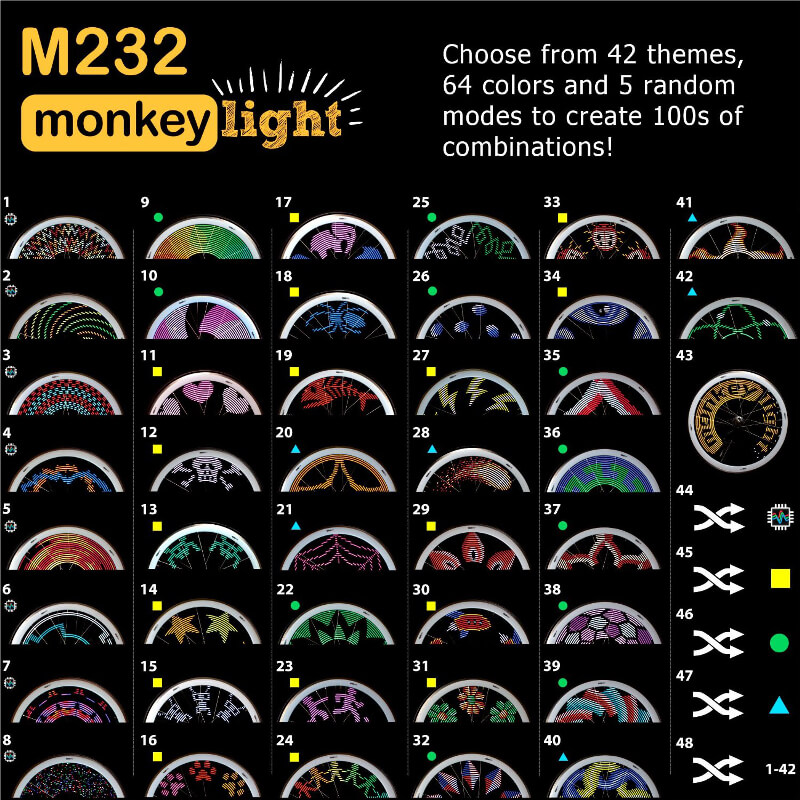 Monkey Light M232 pattern
